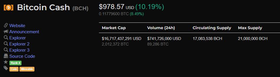 Bitcoin Cash стремится к $1000: быки контролируют рынок. 386151.png