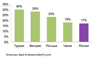 Микрофинансирование в России и в мире. 289184.jpeg