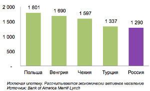 Микрофинансирование в России и в мире. 289185.jpeg