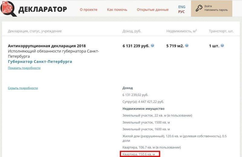 Навальный и Ходорковский планировали сорвать выборы в Петербурге. 404226.jpeg