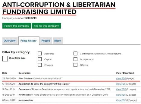 Стало известно, кто действительно хотел и мог убить Алексея Навального. 409235.jpeg