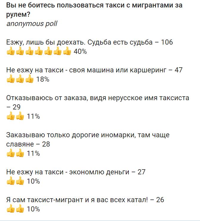 Почему россияне боятся, но ездят с таксистами-мигрантами. 388274.png