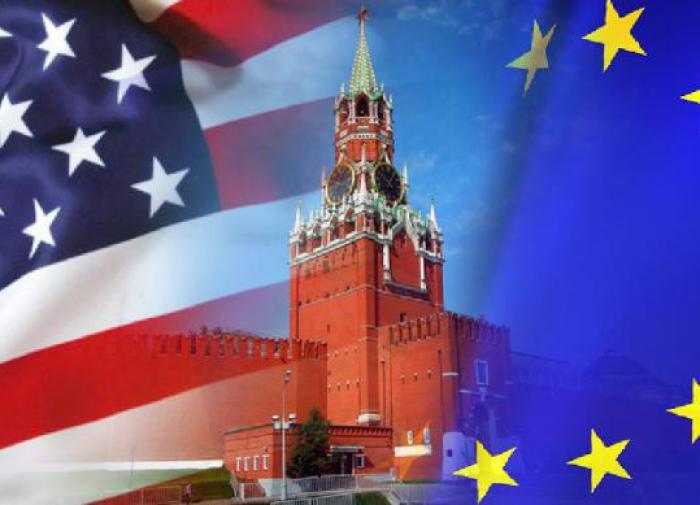 Россия, США и Евросоюз