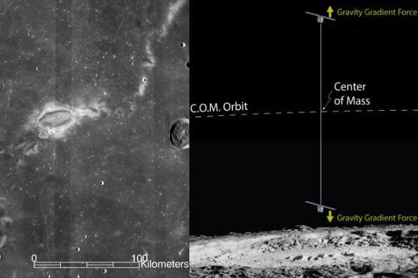 Звездно-полосатый спутник: США зондируют лунную почву. Лунная загадка NASA