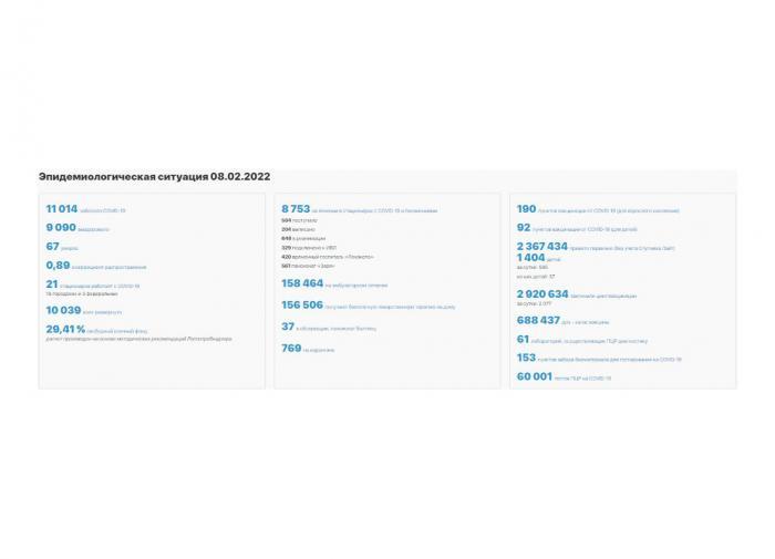 Президенты России и Армении встретятся сегодня в Москве