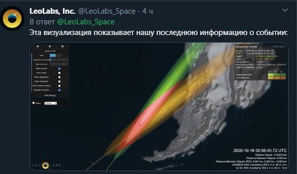 Куски космического мусора могут столкнуться и пролиться дождем обломков. визуализация Леолабс