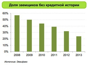 В России банковские услуги становятся прозрачными. 287355.jpeg