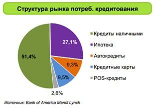 В России банковские услуги становятся прозрачными. 287356.jpeg