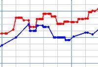 Социологи: у рейтингов президента и премьера нормальные