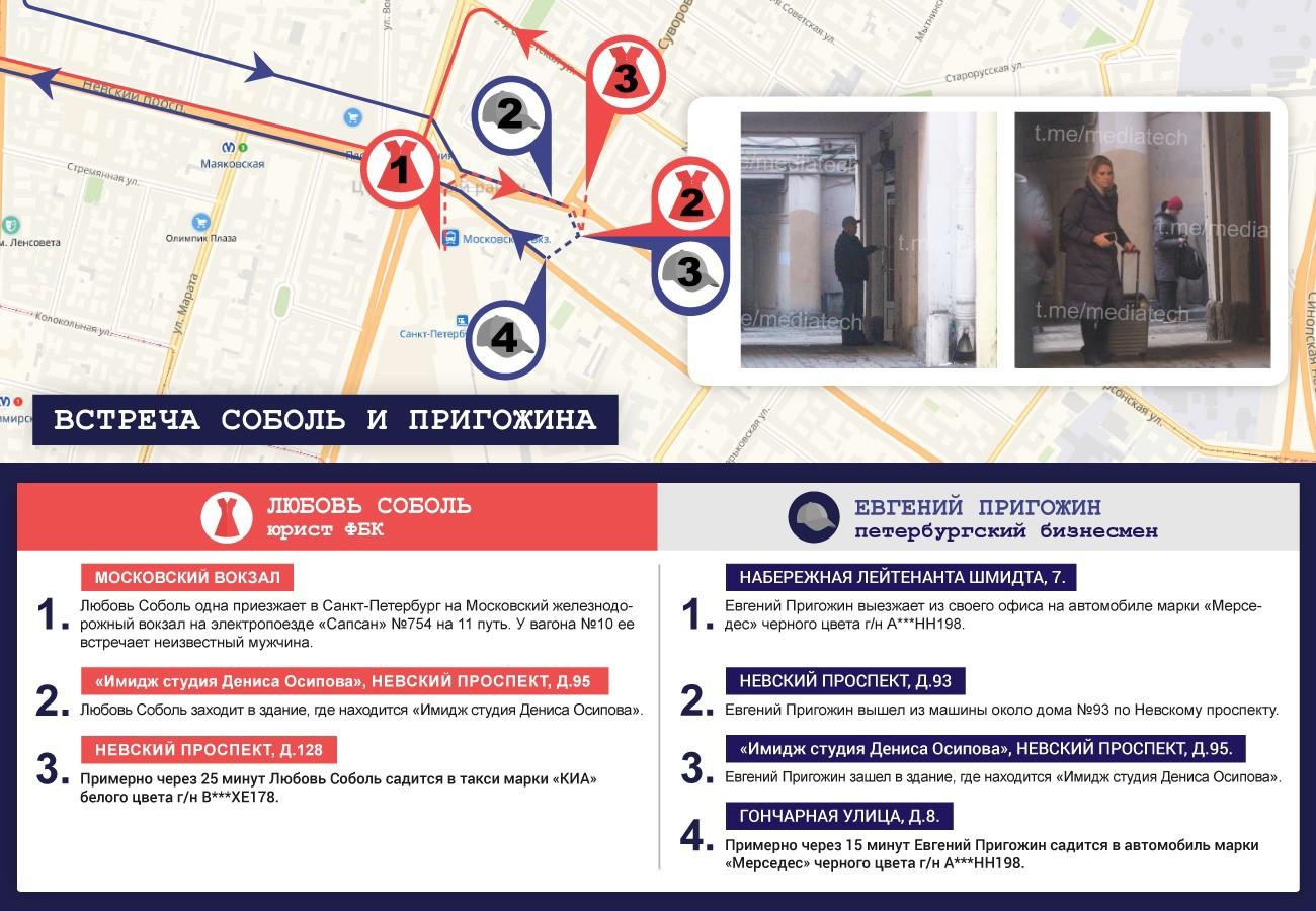 Опубликованы новые доказательства встречи Пригожина и Соболь в СПб: что скажет соратница Навального?. 399451.jpeg