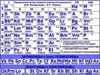 Российские ученые дополнят таблицу Менделеева