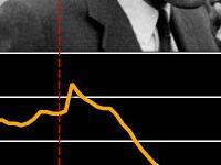 По итогам года инфляция не превысит 6,5 процента. 247497.jpeg