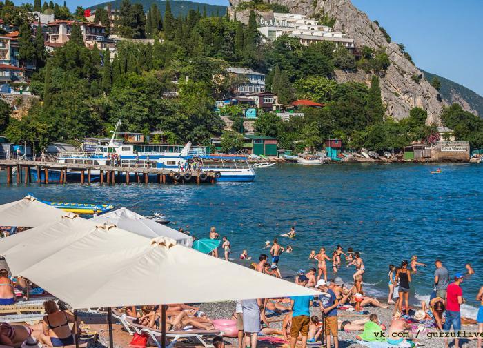 Крым и Краснодарский край «съели» весь рынок туризма. Крым