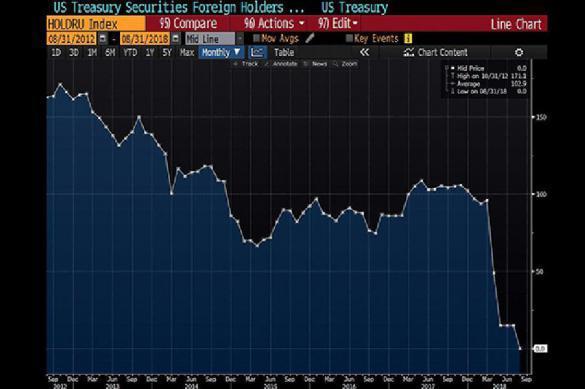 Вывод сделан: Россия рассталась с гособлигациями США. 393604.jpeg
