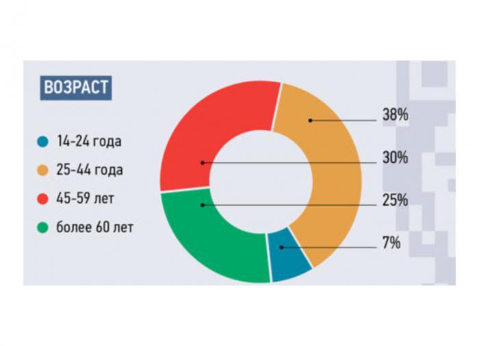 Обама обещает, что разрушенный Новый Орлеан сделают краше