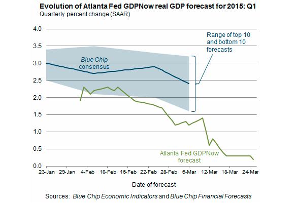 Американская экономика начала стагнировать. экономика, сша, кризис