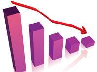 ВВП России потерял 10 процентов в первом полугодии