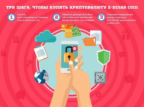 E-Dinar Coin - криптовалюта нового поколения