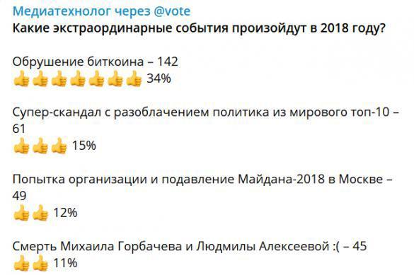 Россияне боятся обрушения биткоина, майдана и мега-теракта. 381859.jpeg