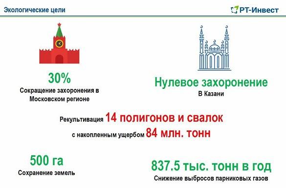 В СПЧ обсудили одну из главных экологических проблем России. 374881.jpeg
