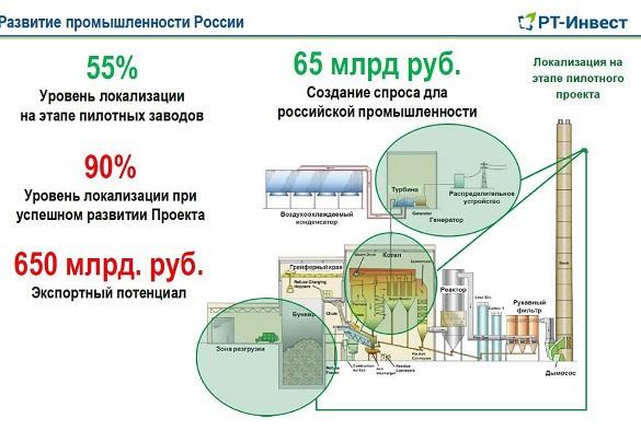 В СПЧ обсудили одну из главных экологических проблем России. 374882.jpeg