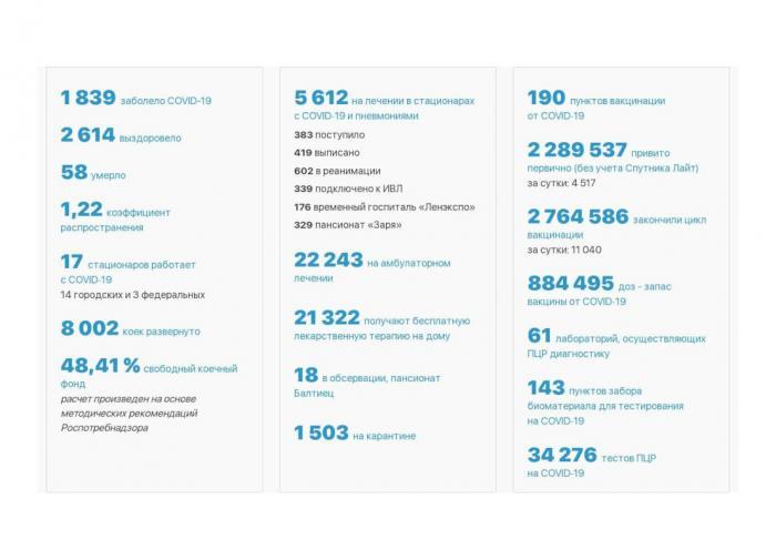 Хиддинк уверен в силах российской сборной