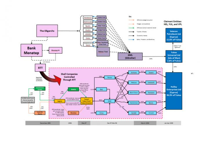 Труды Карла Маркса попали под пристальное внимание Ватикана