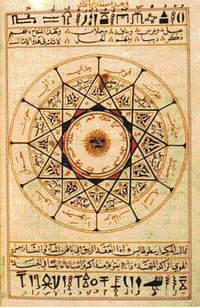 История химии началась на Ближнем Востоке