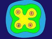 Новая частица или адронная молекула?