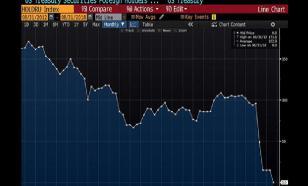 Россия сокращает объем вложений в американские гособлигации