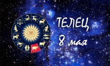 Астролог: рожденные 08.05 решительны