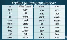 Отчего глаголы такие неправильные?