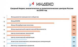 Названы лидеры среди российских аналитических центров за 2015 год