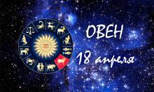 Астролог: рожденные 18.04 неравнодушны
