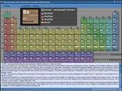 Таблица Менделеева: три новых элемента