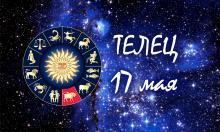 Астролог: рожденные 17.05 фундаментальны