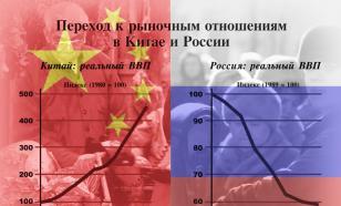 НА РАЗНЫХ     ПУТЯХ     Как строят рыночную экономику     Китай и Россия