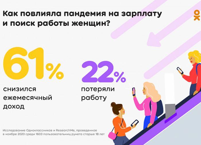 """""""Одноклассники"""" помогут женщинам найти работу"""