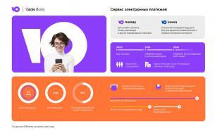 ЮMoney возобновил перевод платежей в адрес Aliexpress