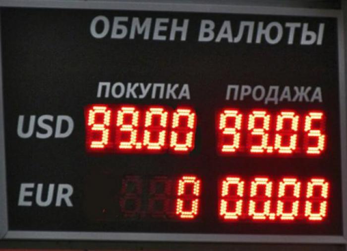 Байден и Навальный могут уронить рубль