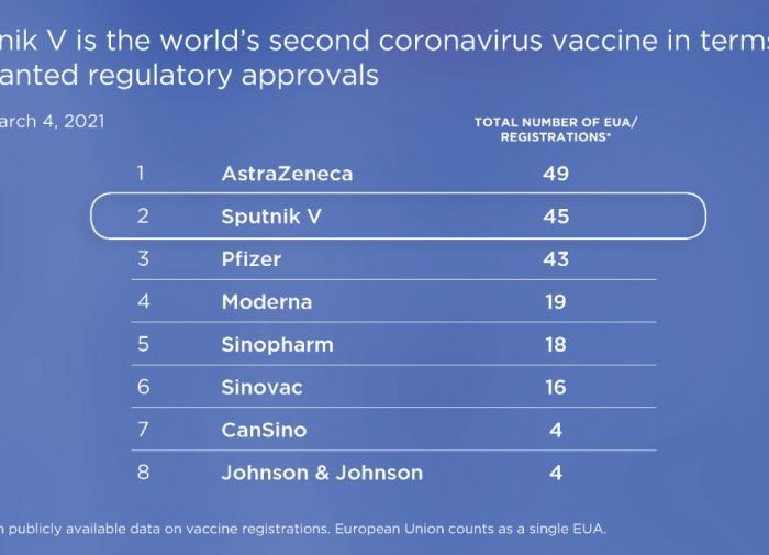 Игорь Минтусов: Мы можем гордиться российской вакциной