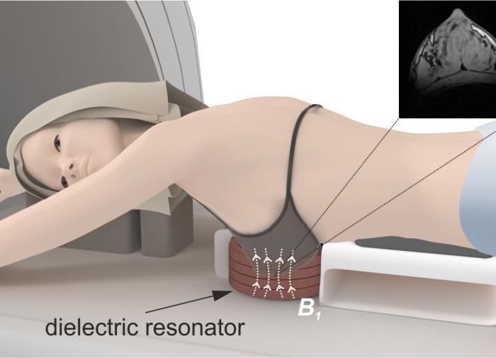 Эффективность МРТ молочных желёз повысили за счёт нового устройства