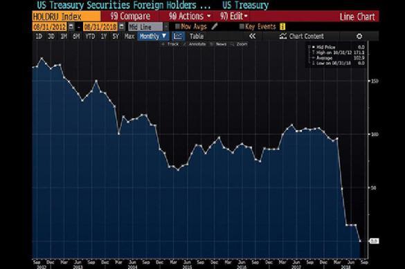вывод-сделан-россия-рассталась-с-гособлигациями-сша