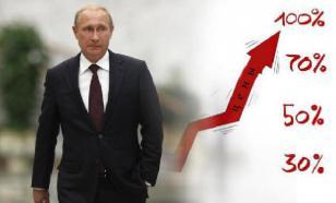 """Немецкое СМИ предупредило об """"ужасном"""" сценарии для России"""