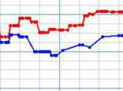 Ослон: рейтинги доверия президенту и премьеру фантастически высоки