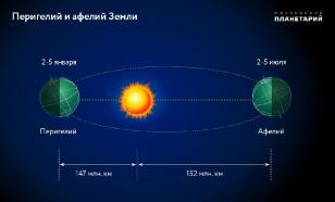 Земля максимально приблизится к Солнцу