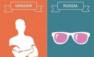 Украинские креативщики опозорились с антироссийскими плакатами
