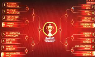 Стали известны все четвертьфинальные пары Кубка России