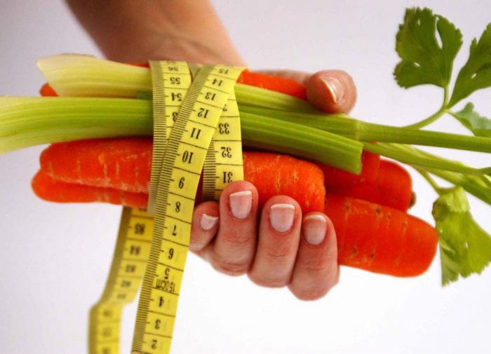 Разгрузочные дни для похудения: варианты