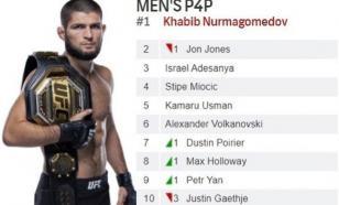 Фергюсон не согласился с первым местом Хабиба в рейтинге UFC